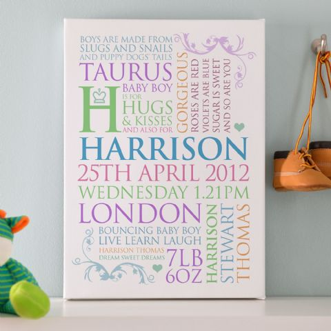 Personalised Baby Birth Announcement Art
